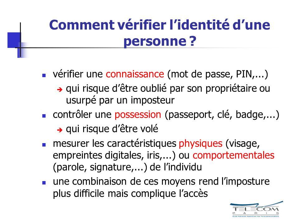 Comment vérifier l'identité d'une personne