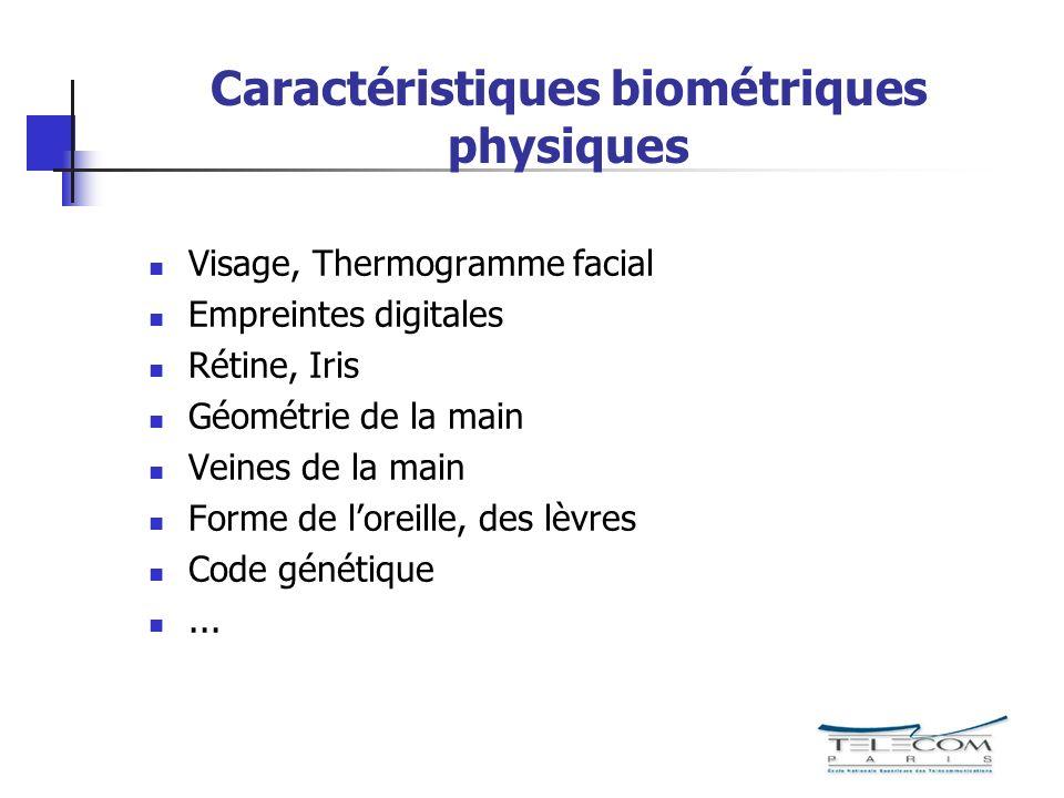 Caractéristiques biométriques physiques