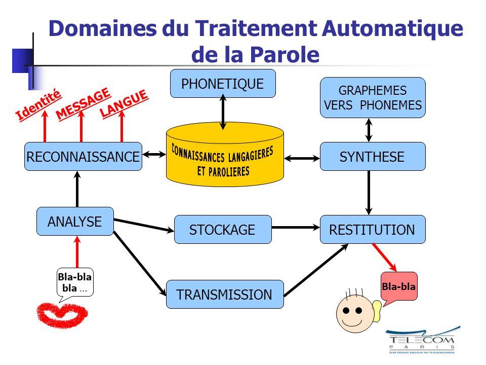 Domaines du Traitement Automatique de la Parole
