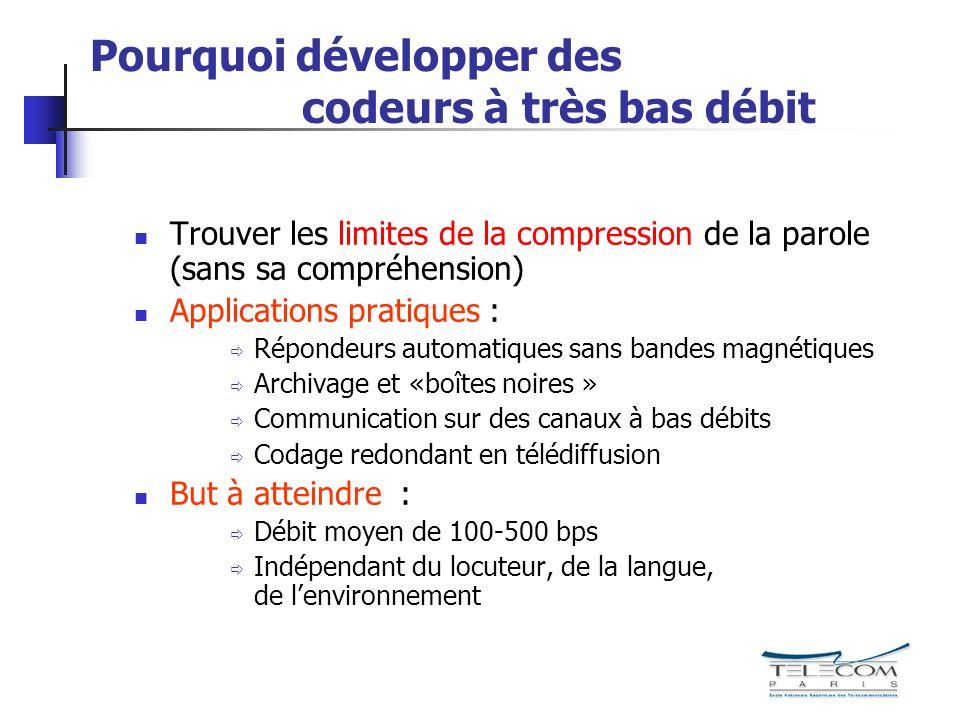 Pourquoi développer des codeurs à très bas débit