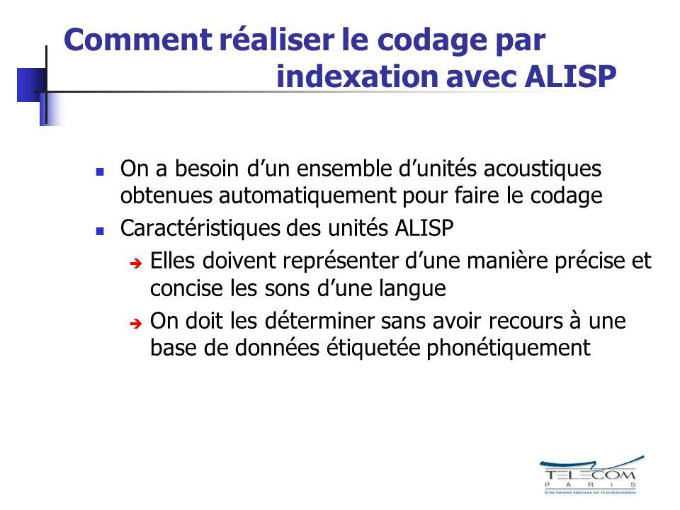 Comment réaliser le codage par indexation avec ALISP