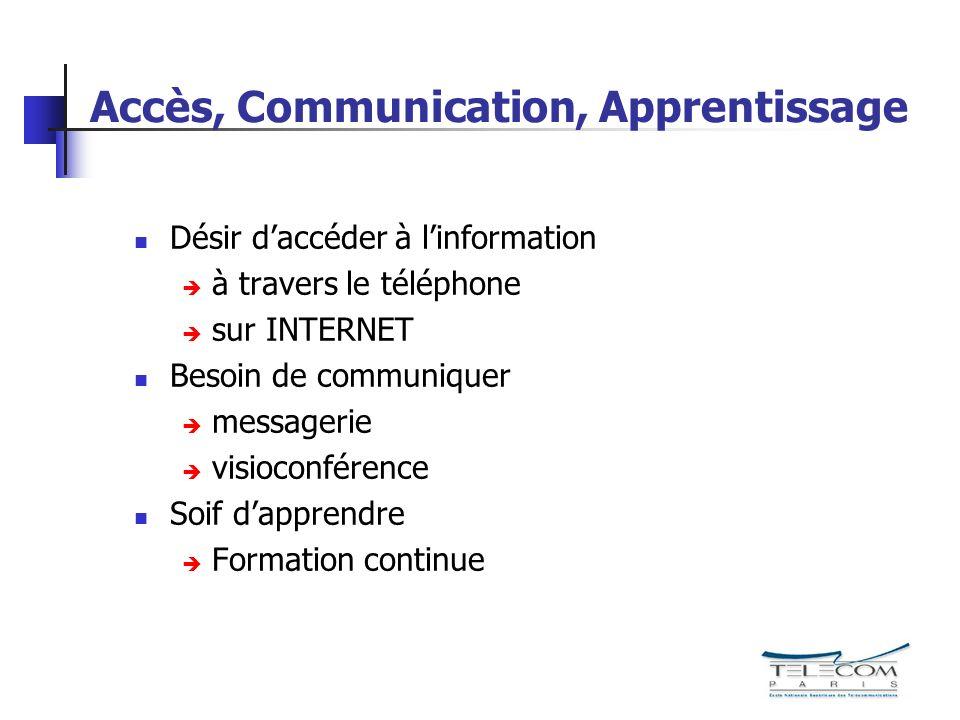 Accès, Communication, Apprentissage