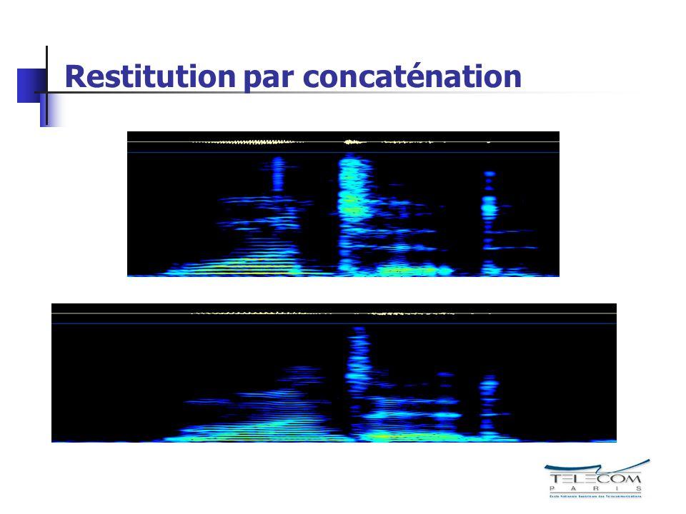 Restitution par concaténation