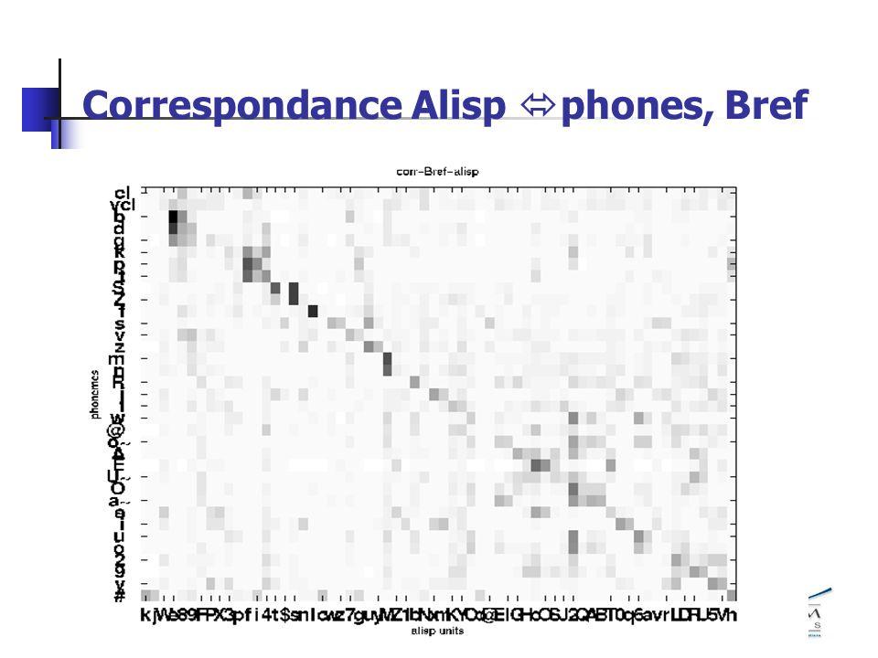 Correspondance Alisp phones, Bref