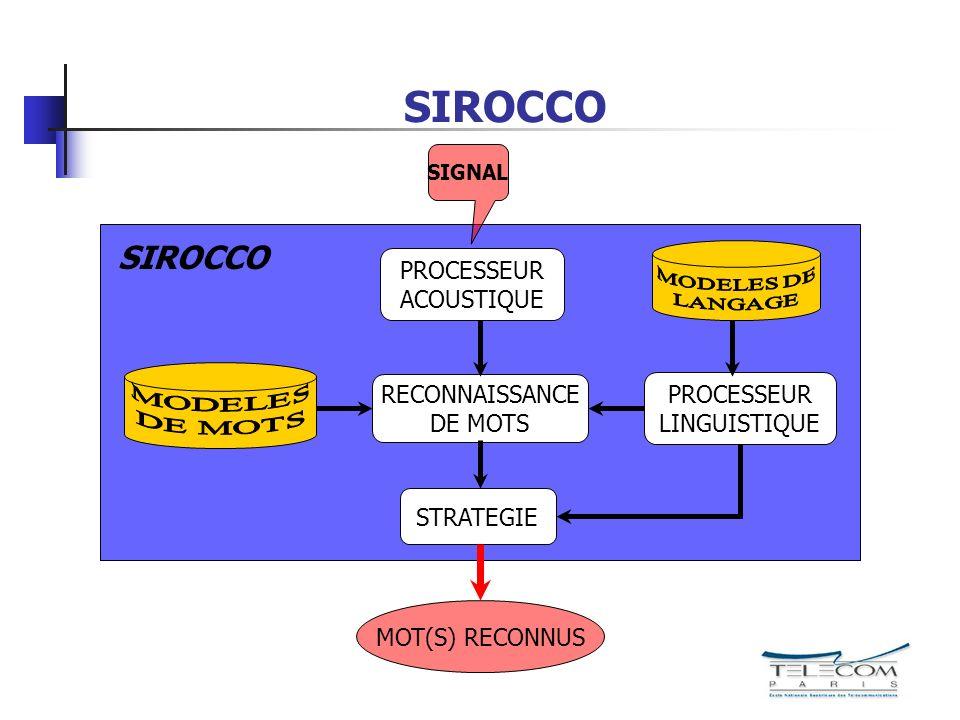 SIROCCO SIROCCO MODELES DE LANGAGE PROCESSEUR ACOUSTIQUE