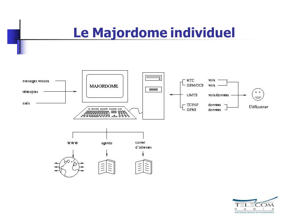 Le Majordome individuel