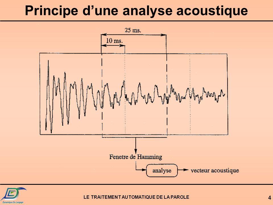 Principe d'une analyse acoustique