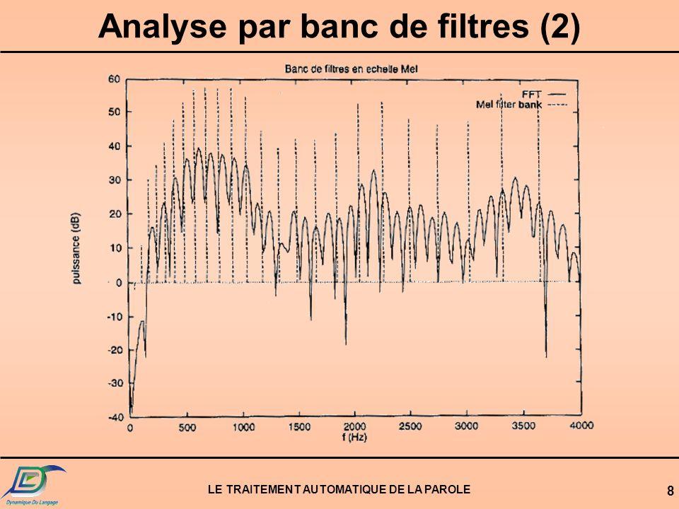Analyse par banc de filtres (2)
