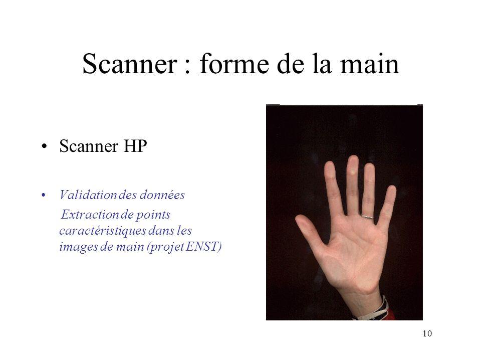 Scanner : forme de la main