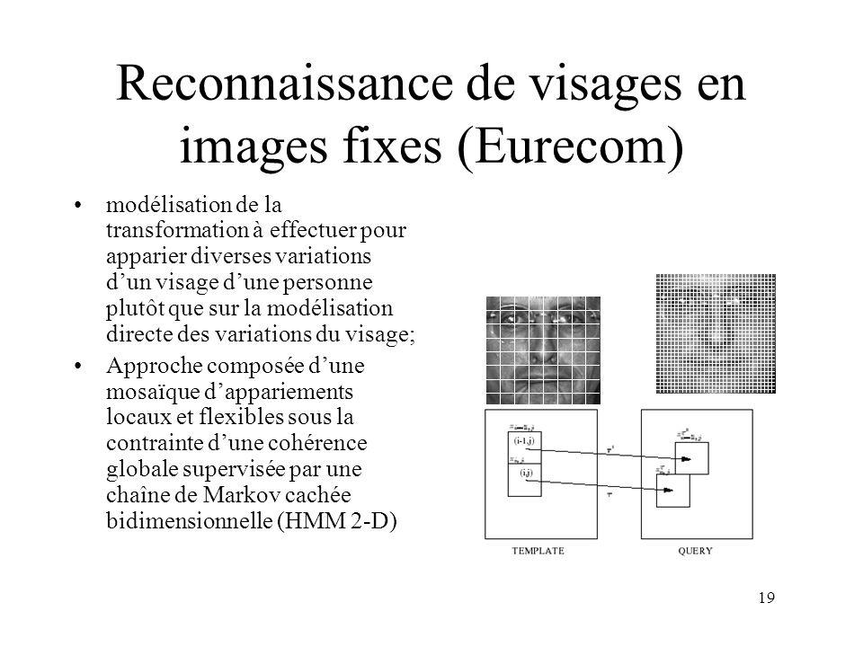 Reconnaissance de visages en images fixes (Eurecom)