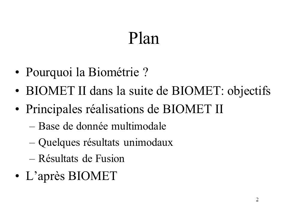 Plan Pourquoi la Biométrie