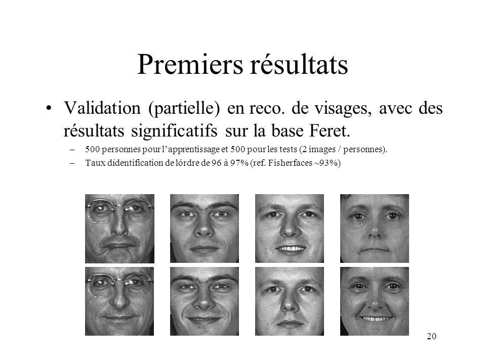 Premiers résultats Validation (partielle) en reco. de visages, avec des résultats significatifs sur la base Feret.