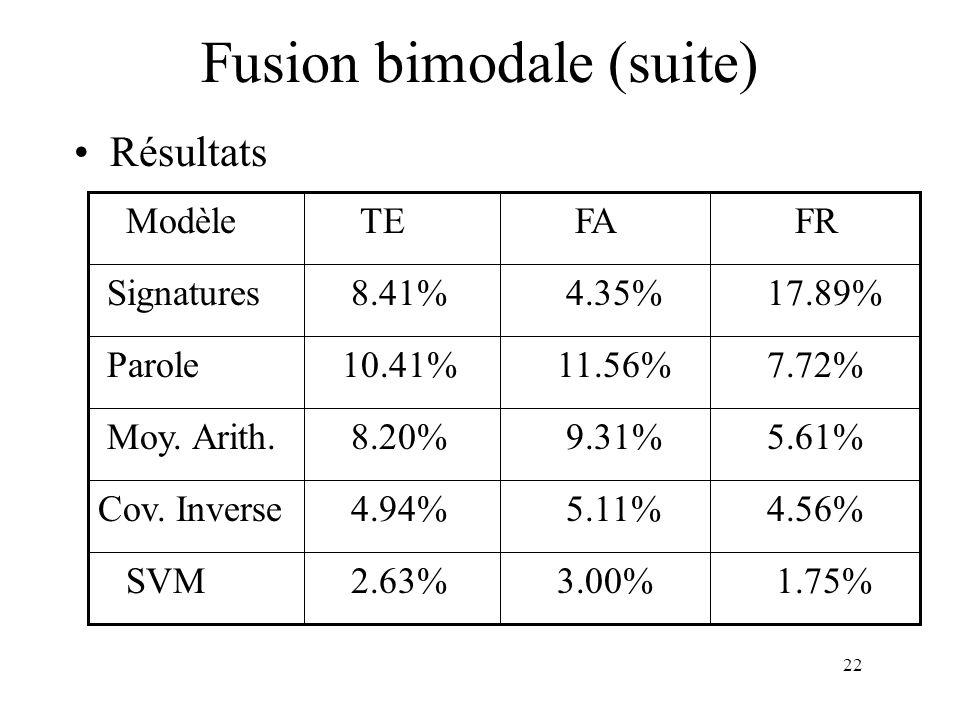 Fusion bimodale (suite)