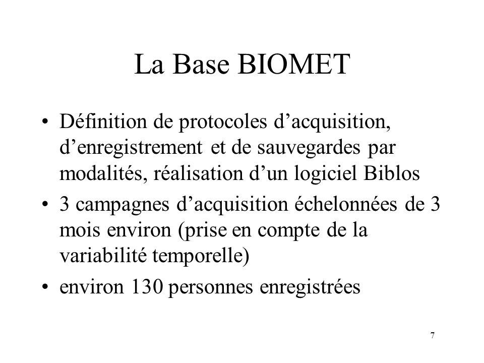 La Base BIOMET Définition de protocoles d'acquisition, d'enregistrement et de sauvegardes par modalités, réalisation d'un logiciel Biblos.