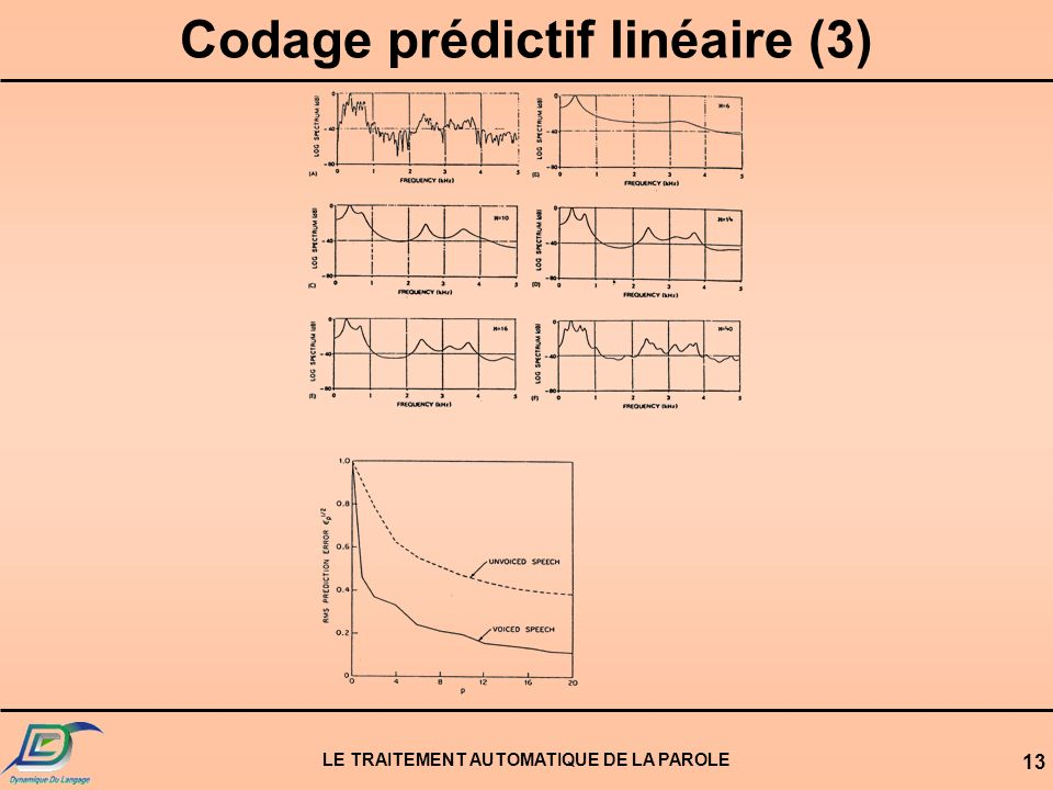 Codage prédictif linéaire (3) LE TRAITEMENT AUTOMATIQUE DE LA PAROLE