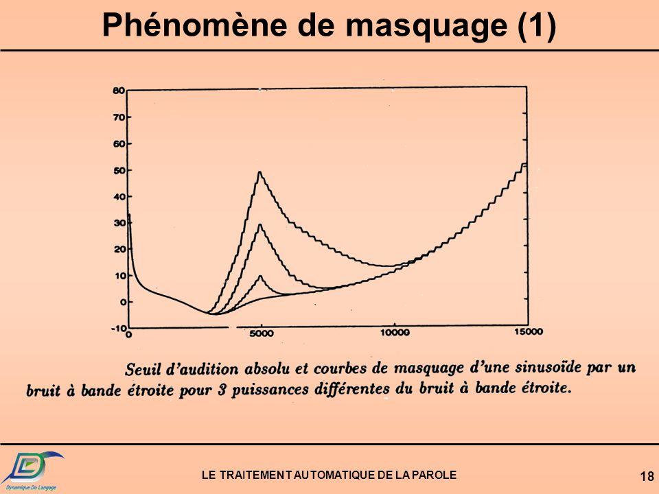 Phénomène de masquage (1) LE TRAITEMENT AUTOMATIQUE DE LA PAROLE