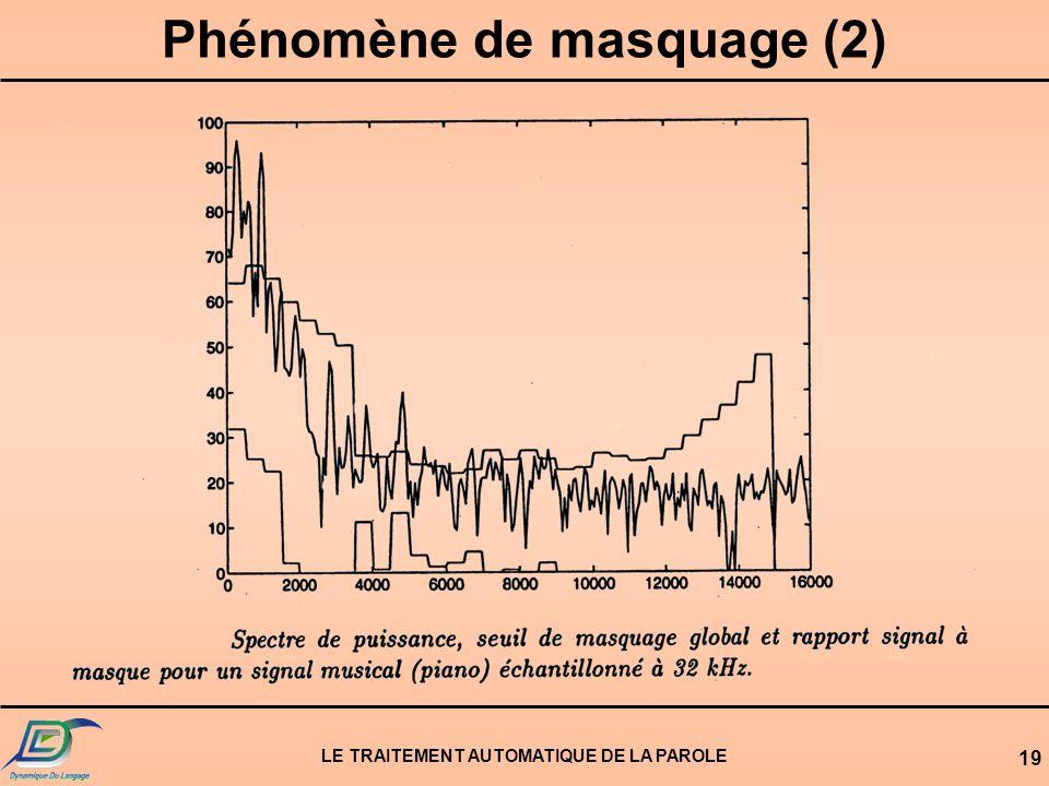 Phénomène de masquage (2) LE TRAITEMENT AUTOMATIQUE DE LA PAROLE
