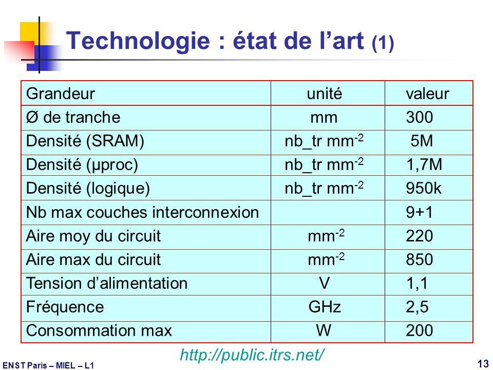 Technologie : état de l'art (1)