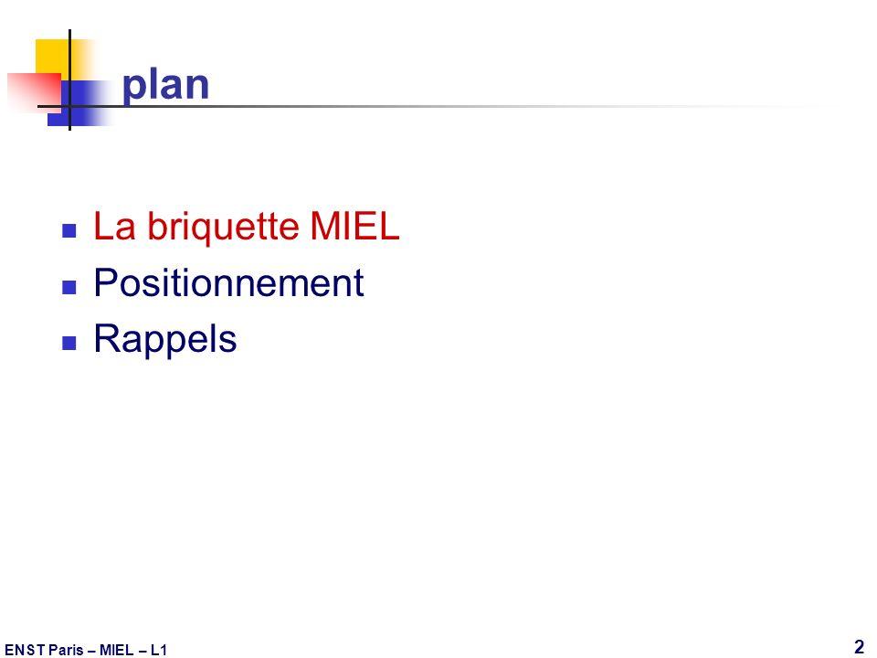 plan La briquette MIEL Positionnement Rappels ENST Paris – MIEL – L1