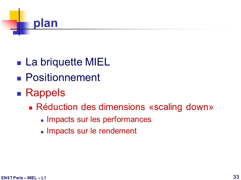 plan La briquette MIEL Positionnement Rappels