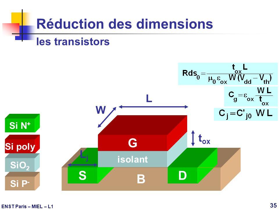 Réduction des dimensions les transistors