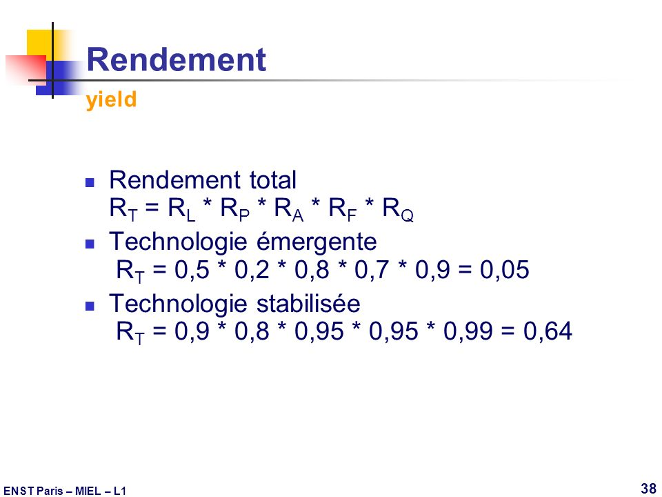 Rendement yield Rendement total RT = RL * RP * RA * RF * RQ