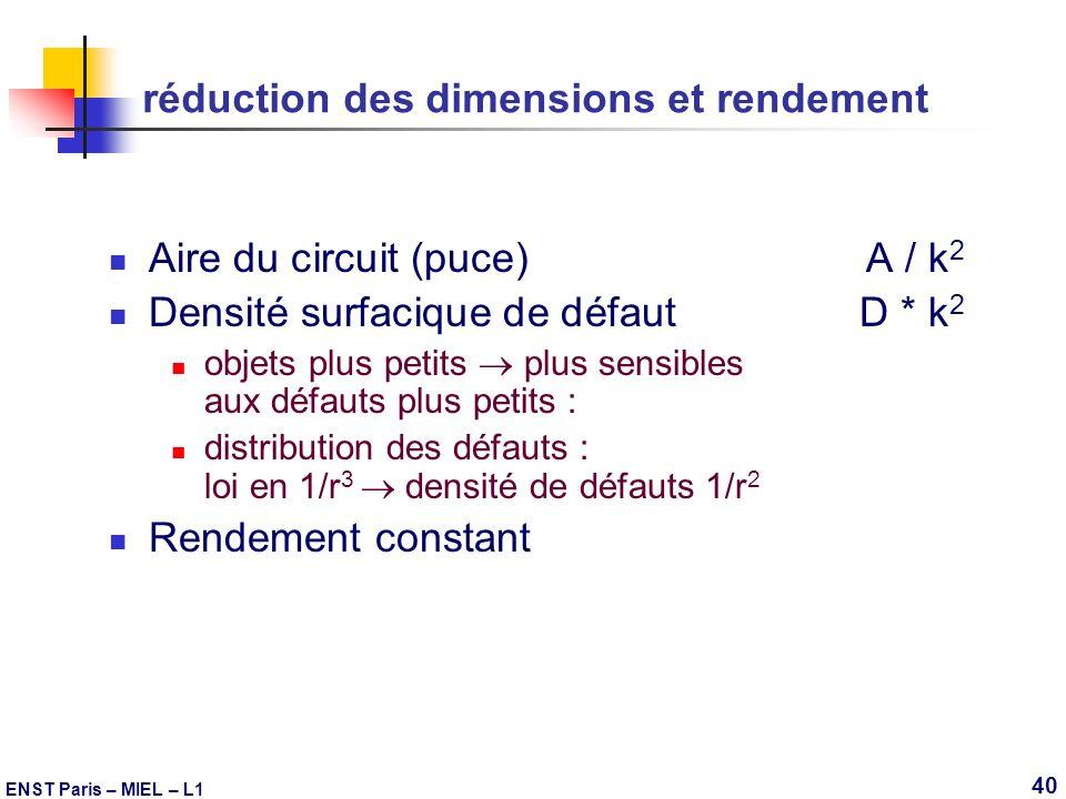réduction des dimensions et rendement