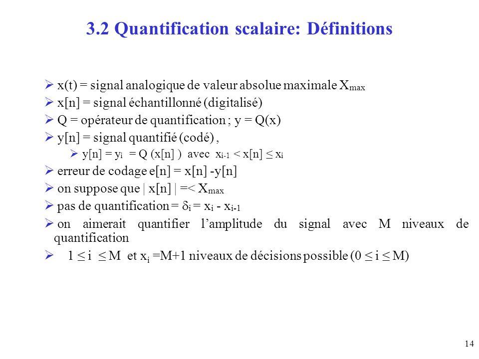 3.2 Quantification scalaire: Définitions