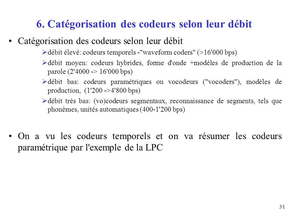 6. Catégorisation des codeurs selon leur débit