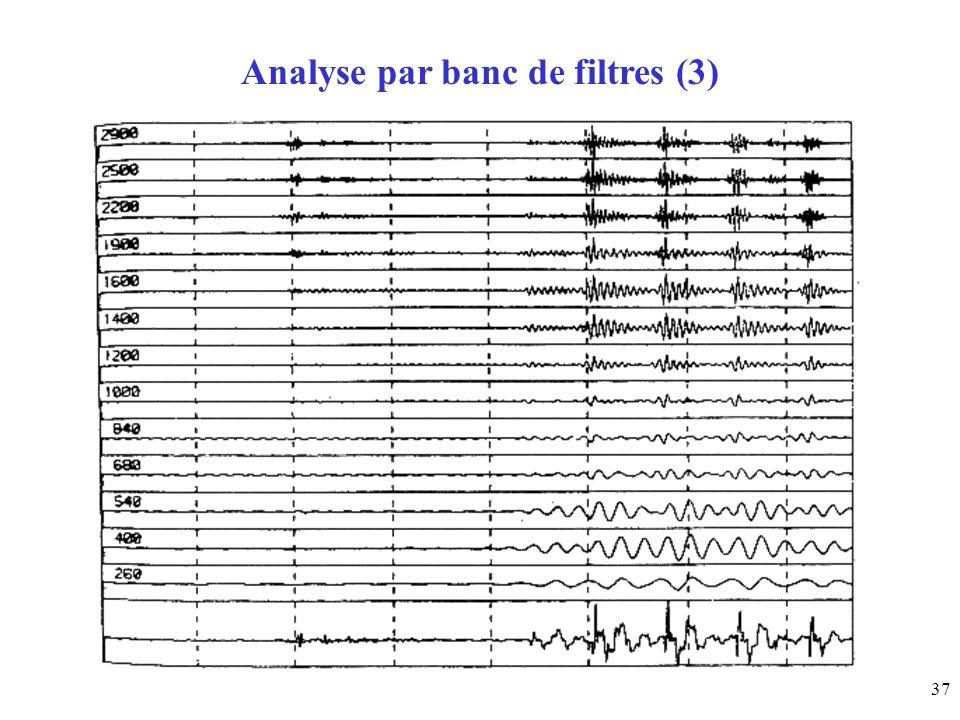 Analyse par banc de filtres (3)