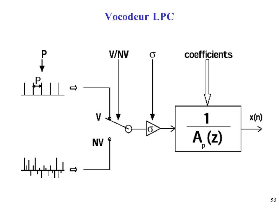 Vocodeur LPC
