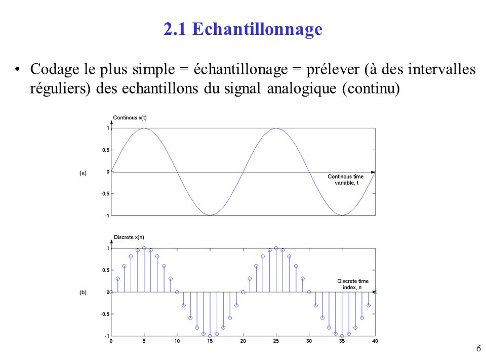2.1 Echantillonnage Codage le plus simple = échantillonage = prélever (à des intervalles réguliers) des echantillons du signal analogique (continu)