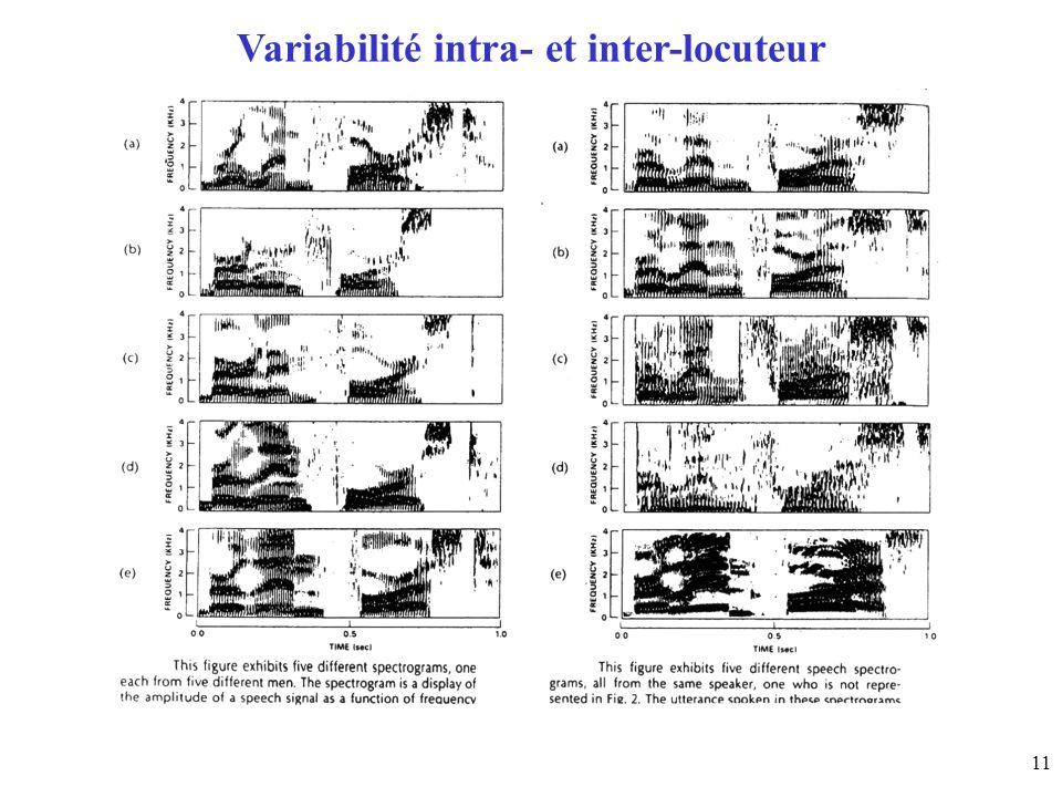 Variabilité intra- et inter-locuteur