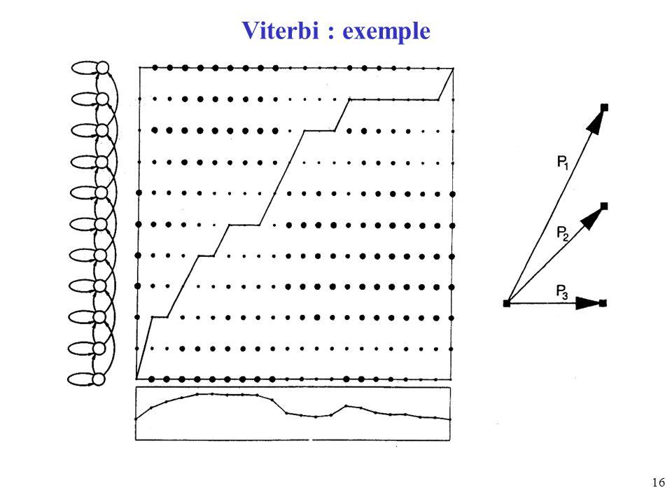 Viterbi : exemple