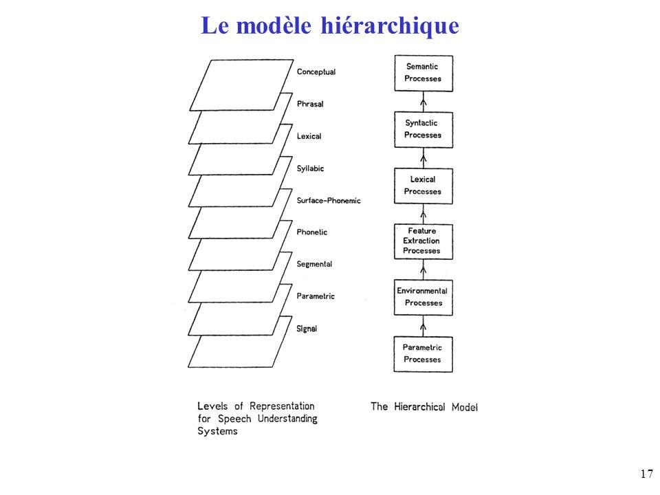 Le modèle hiérarchique