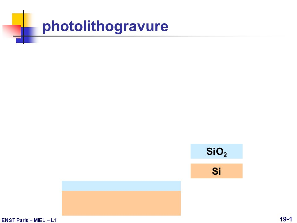 photolithogravure SiO2 Si ENST Paris – MIEL – L1
