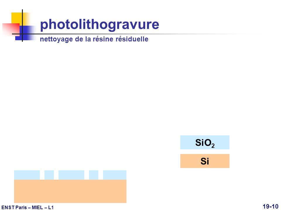 photolithogravure nettoyage de la résine résiduelle