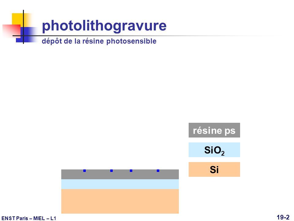 photolithogravure dépôt de la résine photosensible