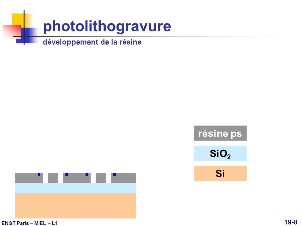 photolithogravure développement de la résine