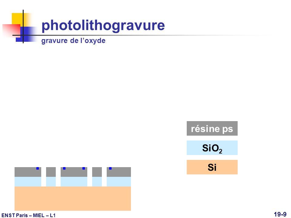 photolithogravure gravure de l'oxyde