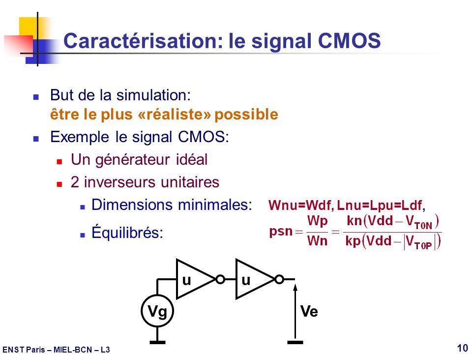 Caractérisation: le signal CMOS