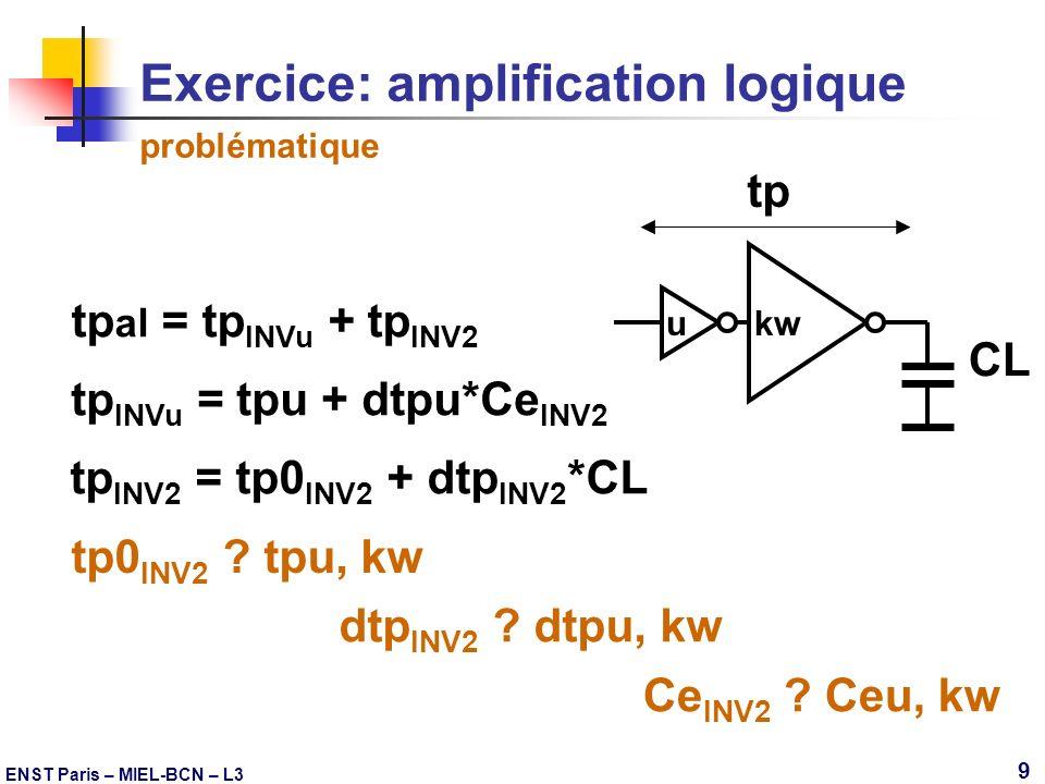 Exercice: amplification logique problématique