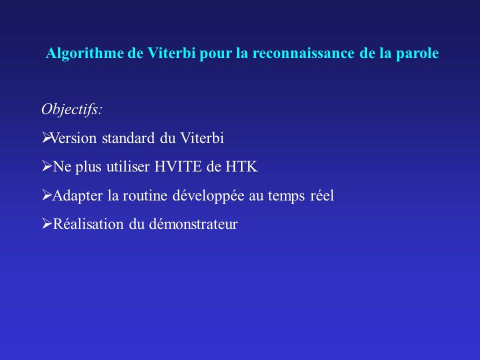 Algorithme de Viterbi pour la reconnaissance de la parole