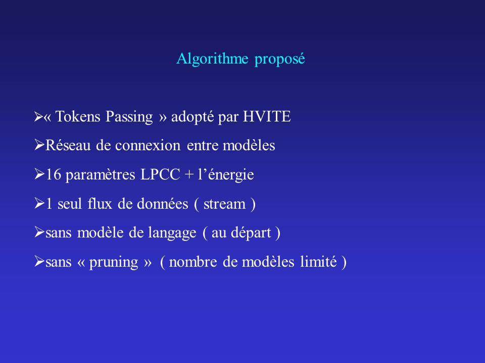 Réseau de connexion entre modèles 16 paramètres LPCC + l'énergie
