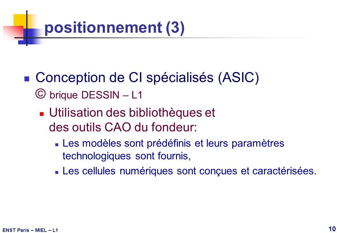 positionnement (3) Conception de CI spécialisés (ASIC) © brique DESSIN – L1. Utilisation des bibliothèques et des outils CAO du fondeur: