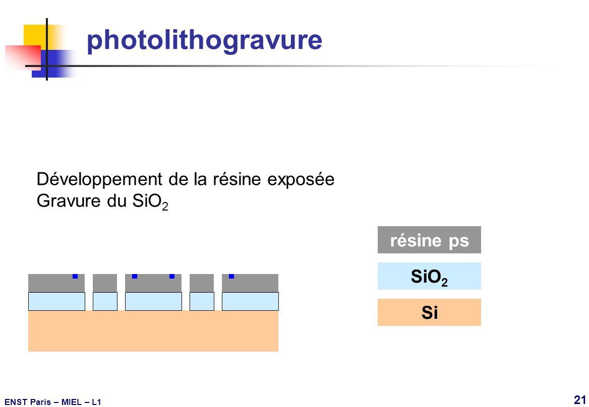 photolithogravure Développement de la résine exposée Gravure du SiO2