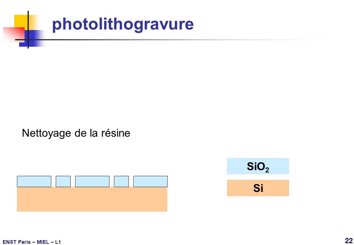 photolithogravure Nettoyage de la résine SiO2 Si