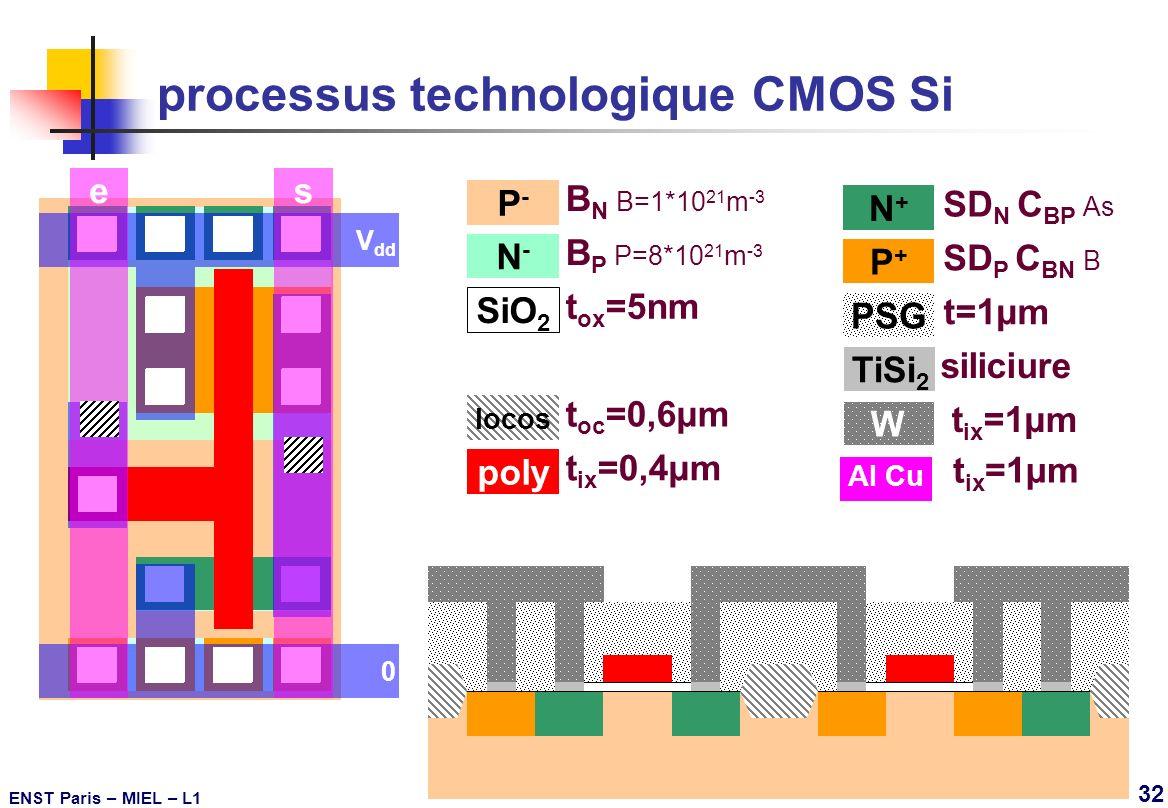 processus technologique CMOS Si