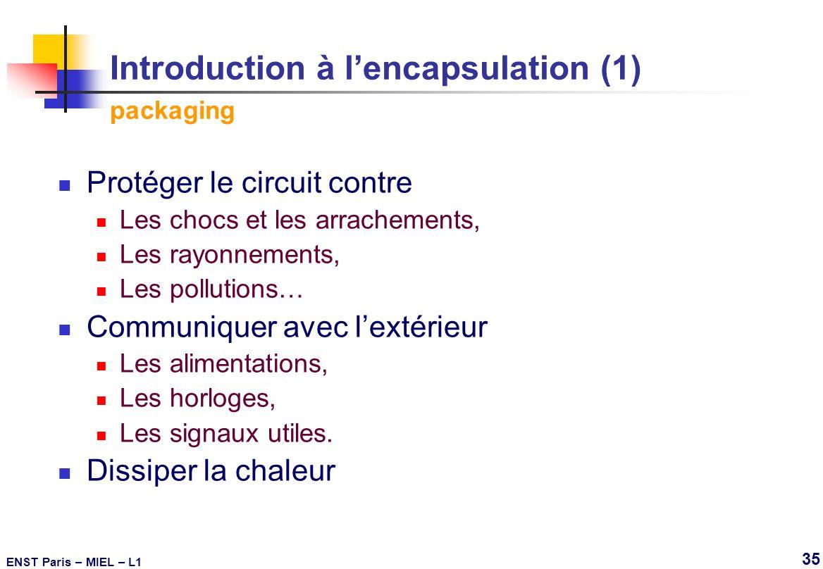 Introduction à l'encapsulation (1) packaging