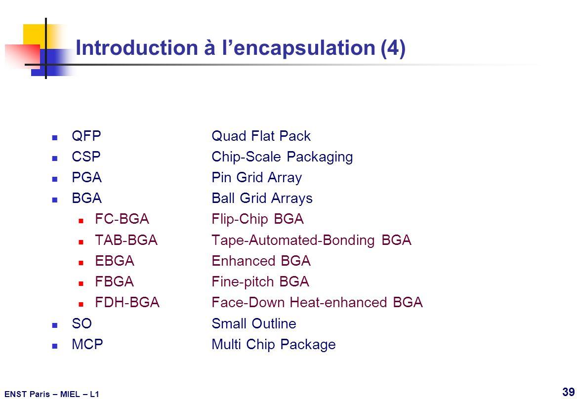 Introduction à l'encapsulation (4)